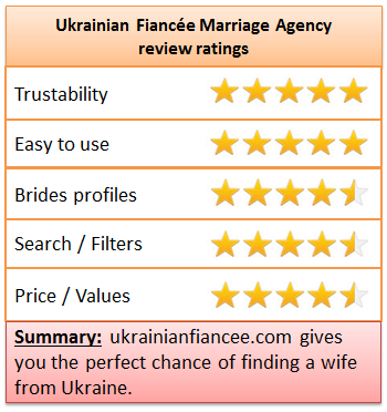 ukrainian marriage agency review rating